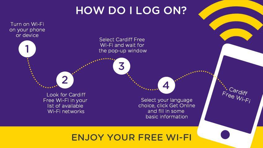Cardiff Free Wi-Fi